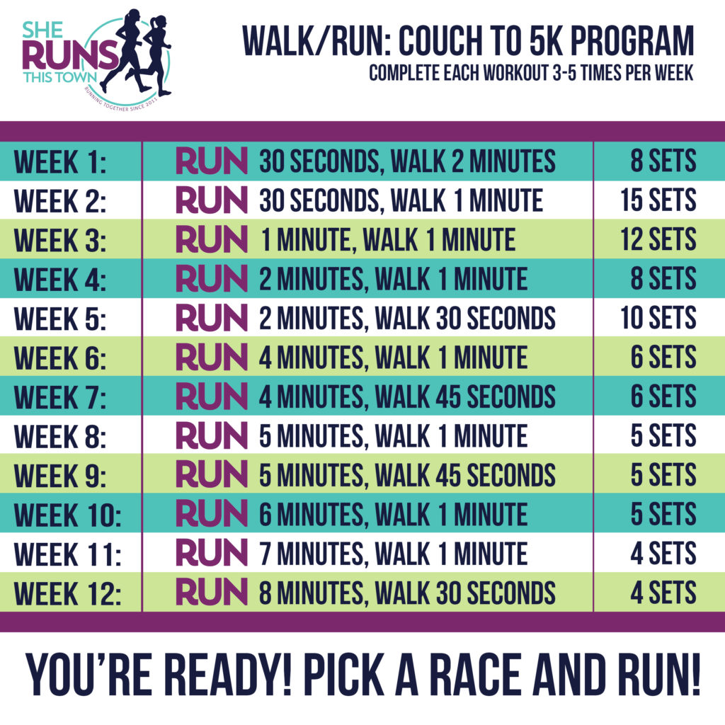 Couch to 5k training plan - She RUNS This Town - Moms RUN This Town